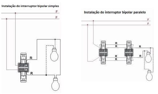 Como lan ar l mpadas comandadas por interruptores em um - Tipos de interruptores de luz ...